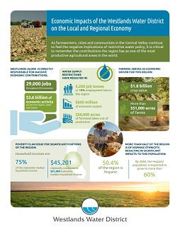 Economic impacts of the Westlands Water District on the local and regional economy